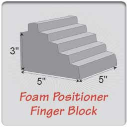 Finger Block